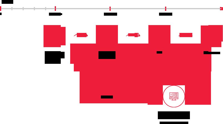 Создание сайтов симплекс создание сайтов самому с нуля инструкция